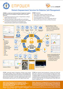 eHealth 2015 Poster
